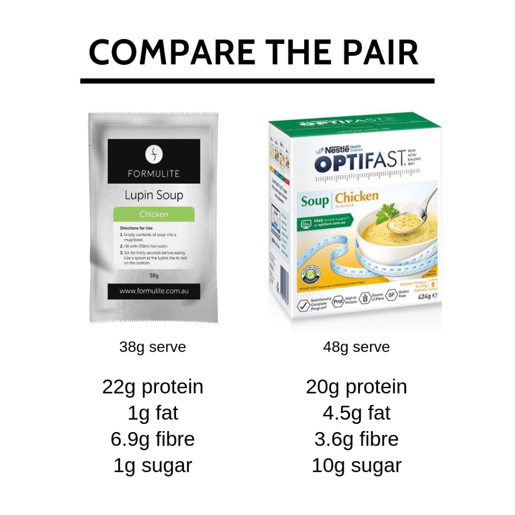 Comparison between Optifast with Formulite Lupin Soup